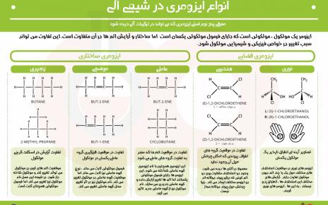 انواع ایزومری در شیمی آلی