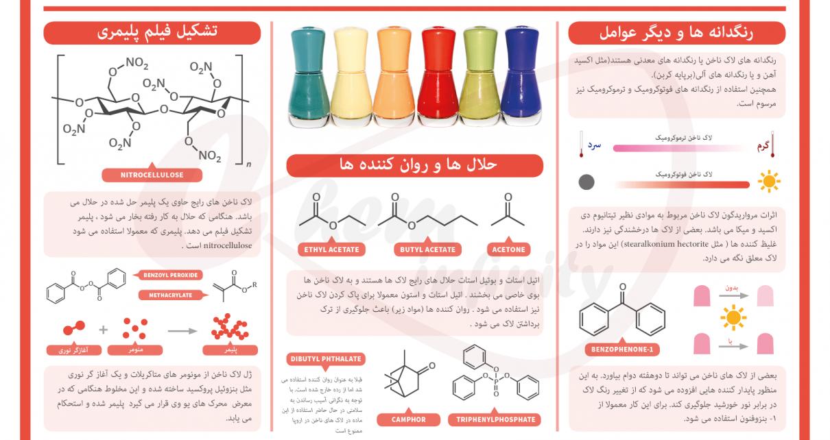 شیمی لاک ناخن