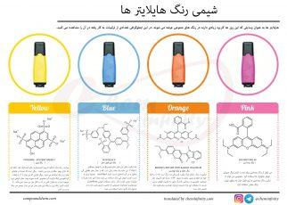 شیمی هایلایتر ها
