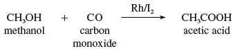 واکنش تولید استیک اسید